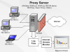 Internet Access Monitor for MS Proxy Server 2.0